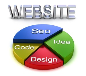 Web Design Sevenoaks, Web Design Company Pictures